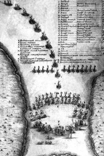 Прорыв галерной эскадры у полуострова Гангут, июль 1714 г. Художник П. Пикарт