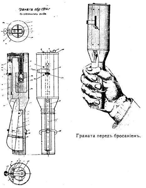 Ручная граната обр. 1914 г.